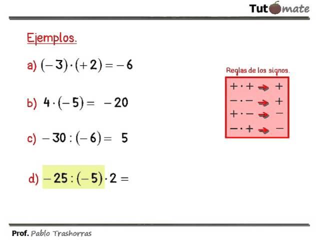 Multiplicacion Y División De Números Enteros Aprende Con Serlo